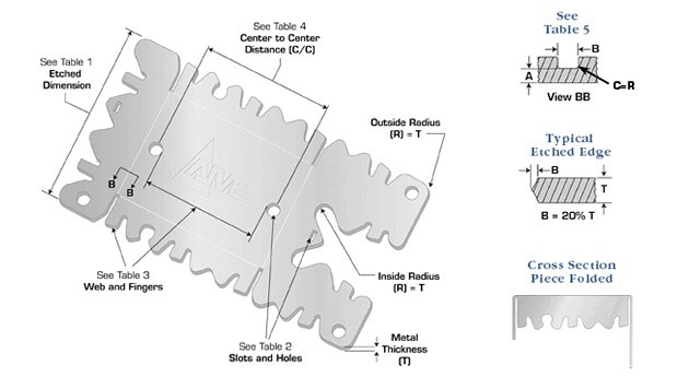 general tolerances for photo chemically etched parts